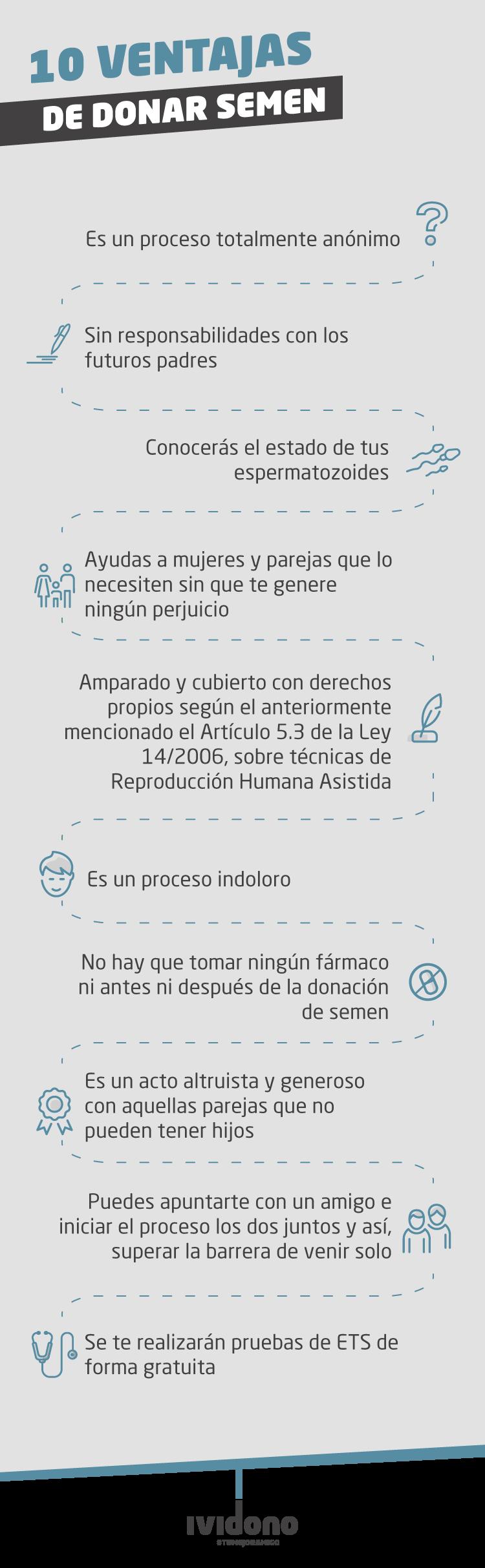 Infografía sobre los beneficios de la donación de semen